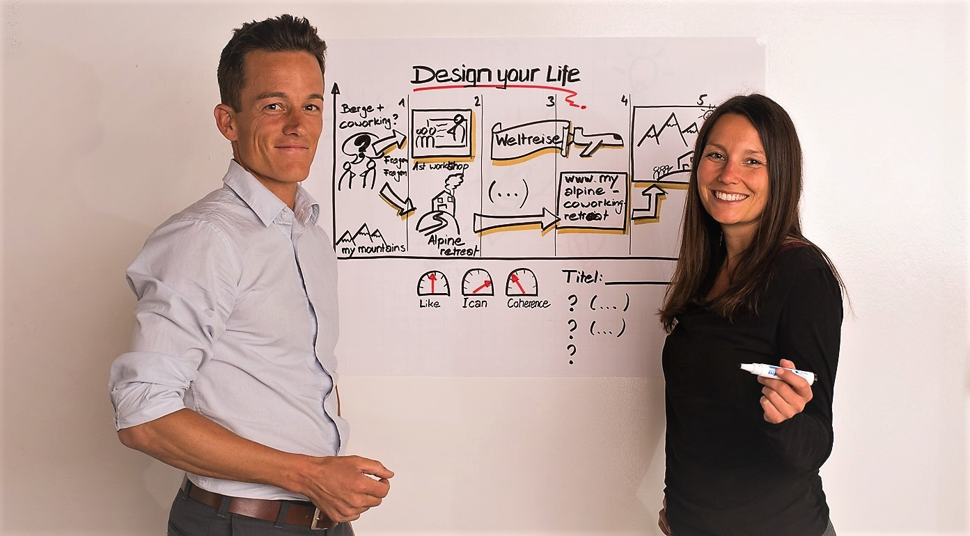 Design Your Life Workshop Bern Leitung