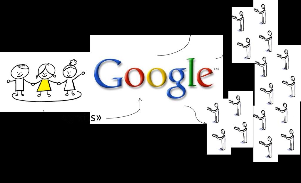 NGO Geschäftsmodell - wie Google